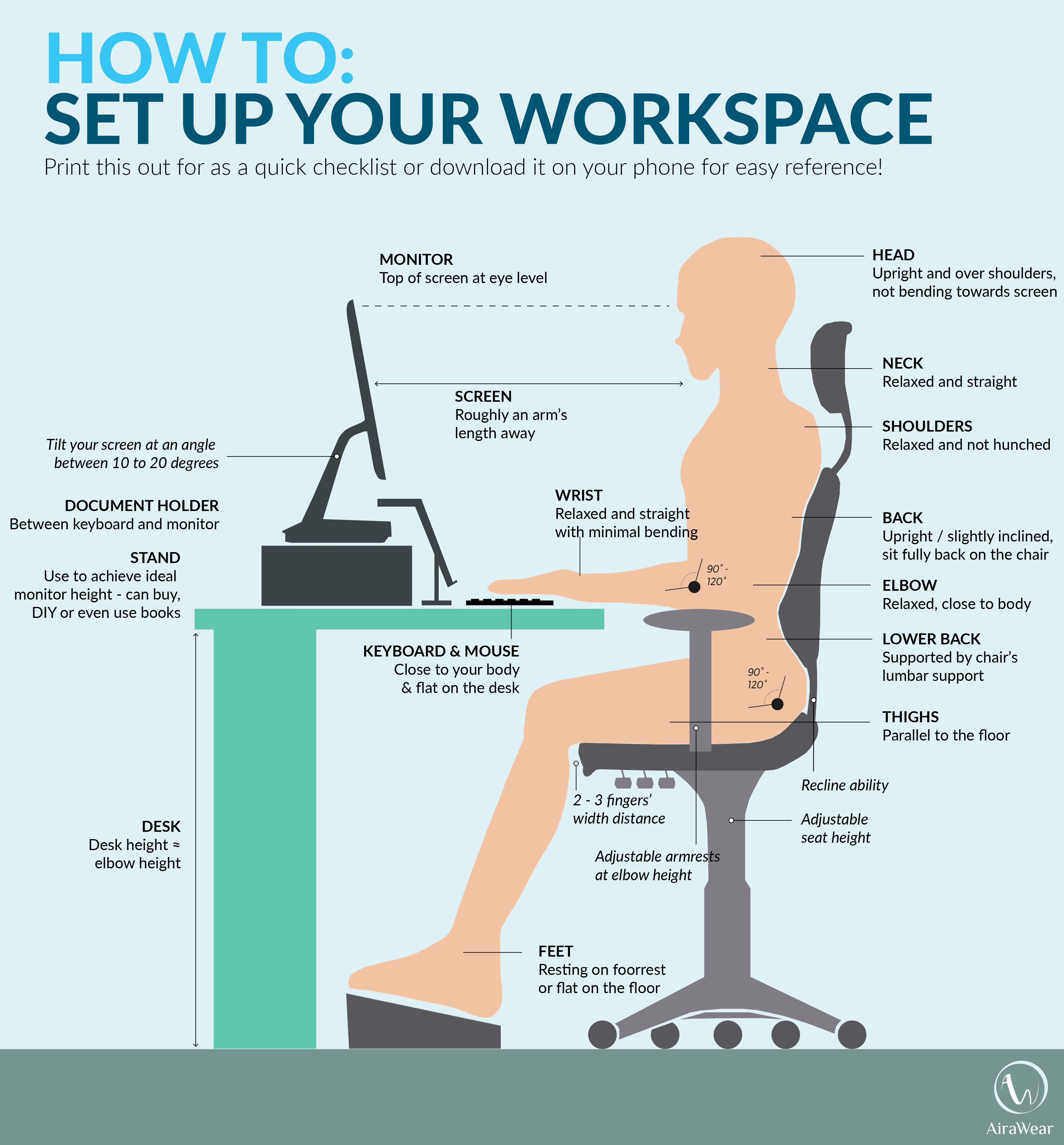 My 3 Steps To Avoiding Neck & Back Pain At Your Desk